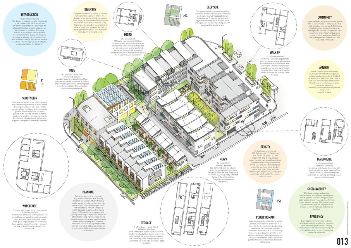 Studio R Architecture Competitions Neat Affordable Housing Act Affordable Housing Competition Architecture