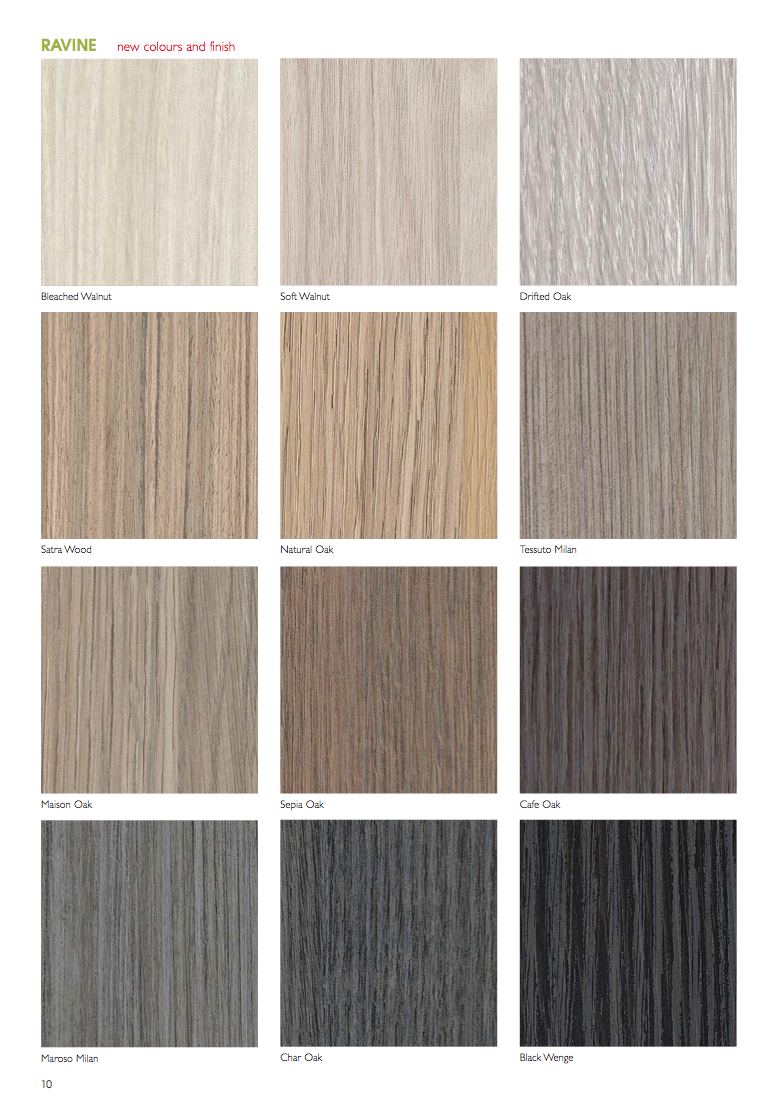 Pin By Shelly Gleichman On Colours Samples Laminate Kitchen Cabinets Farm House Colors Kitchen Colors