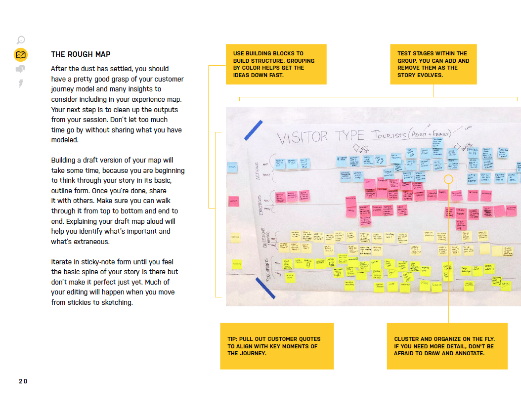 The rough    experience    map from Adaptive Paths    Guide    to