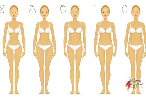478587b80 Body Shapes Explained – Defining Points