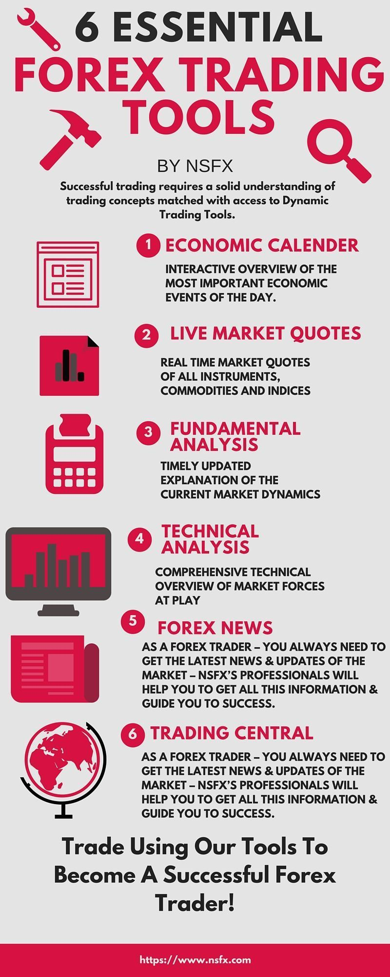 6 Essential Forex Trading Tools Do You Have A High Probability