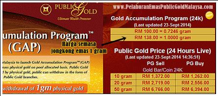 Cara Membeli Gold Bar 1 Gram Program Gap Public Gold Gold Bar Bar Gap