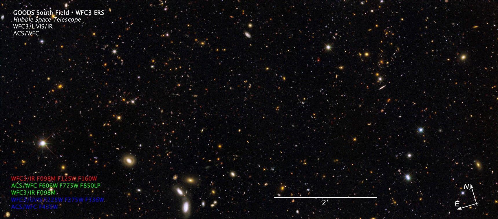Pin oleh 🌻 di What Did Hubble See on Your Birthday? di 2020