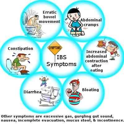 irritable bowel syndrome symptoms | small intestine problem, Sphenoid
