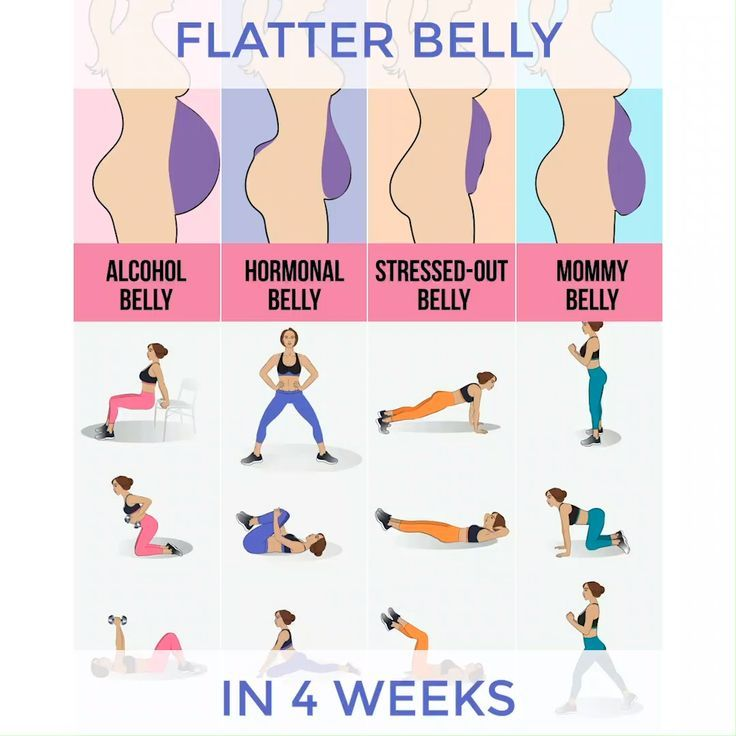 Flutter Belly In 4 Weeks  Yolanda is part of Workout - Flatter Belly In 4 Weeks workouts