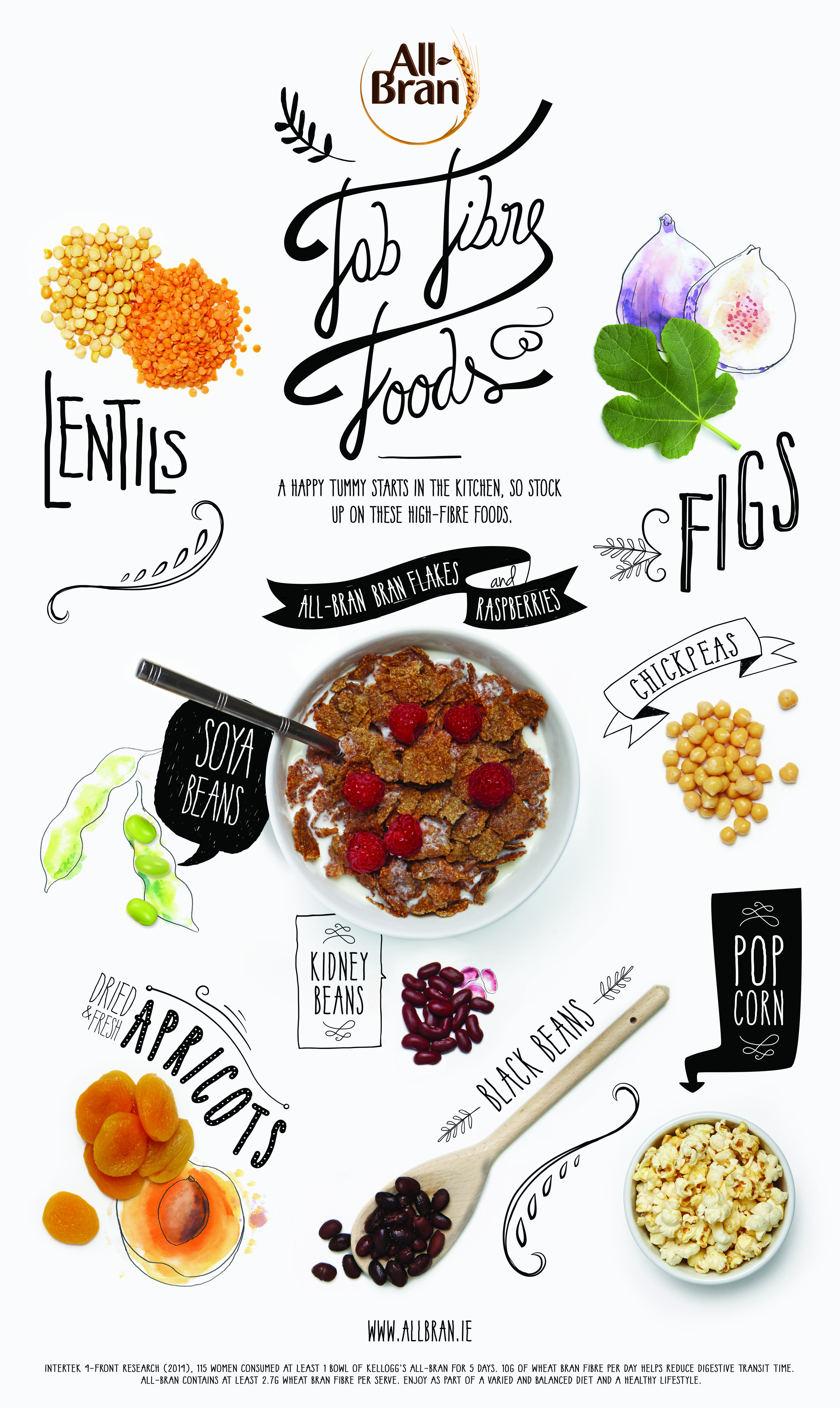 A happy tummy starts in the kitchen, so stock up on these high-fibre ...