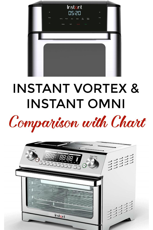 Instant Vortex vs. Instant Omni Comparison Instant pot