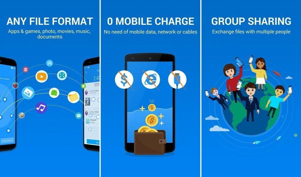SHAREit No Ads MOD Apk Download and 6 Amazing Features