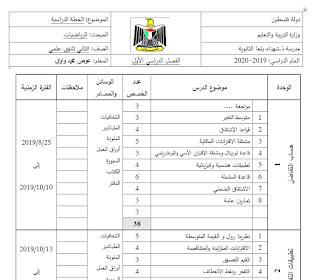 بنك الاسئلة للغة العربية نماذج عربي مهمة للتوجيهي 2020 Periodic Table Diagram