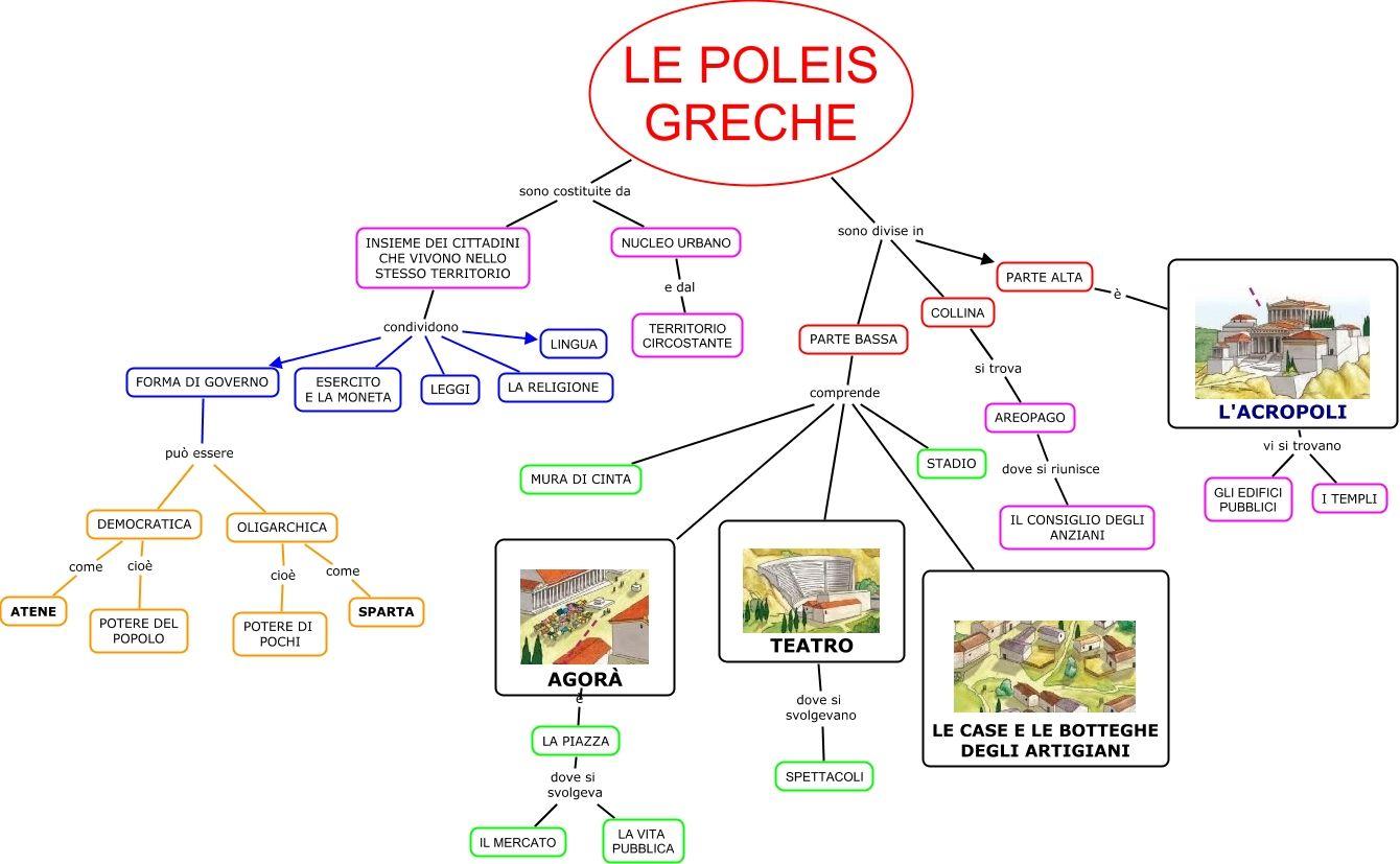 Le Poleis Greche