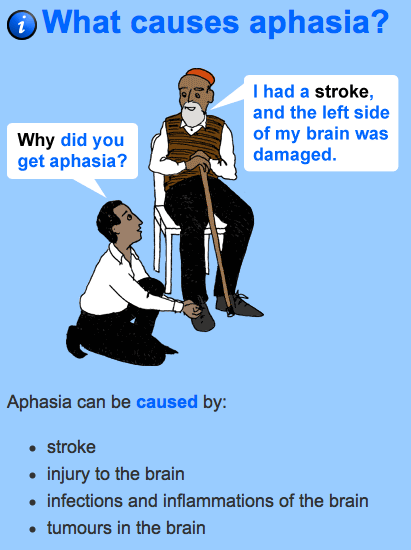 What Causes Aphasia Aphasia Aphasia Therapy Medical Therapy