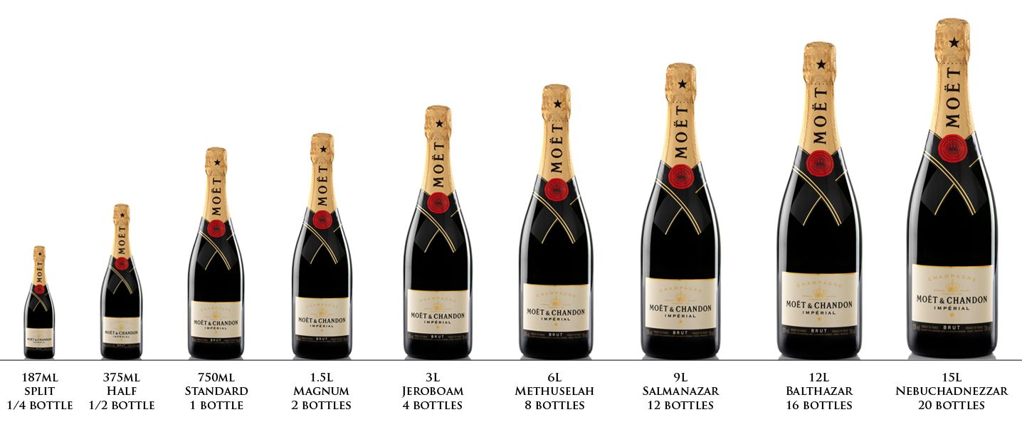 Champagne sizes very useful information where does one find nebuchadnezzar bottle also pin by nata   cocktails on pinterest wine rh