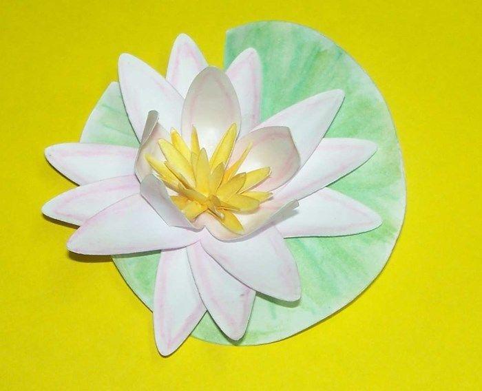 Seerose Geburtstag Daycare Crafts Monet Und Crafts
