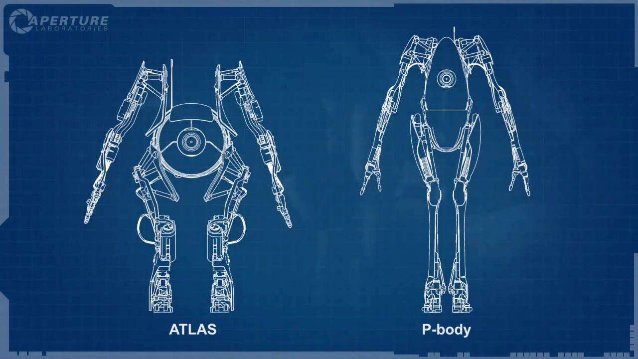 Atlas and p body blueprint portal pinterest atlas and p body blueprint malvernweather Gallery