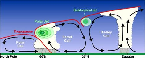 Truth About Airplane Turbulence - Air turbulence map