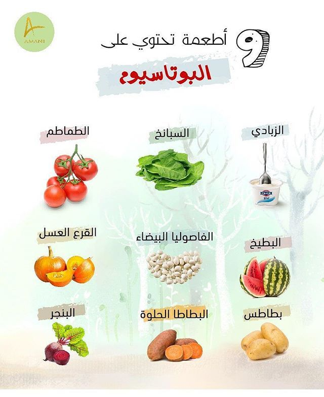 تصميمي انفوجرافيك اطعمة تحتوي على البوتاسيوم Foods Containing Potassium Photo Art Infographic Designing Health Facts Food Health Facts Health