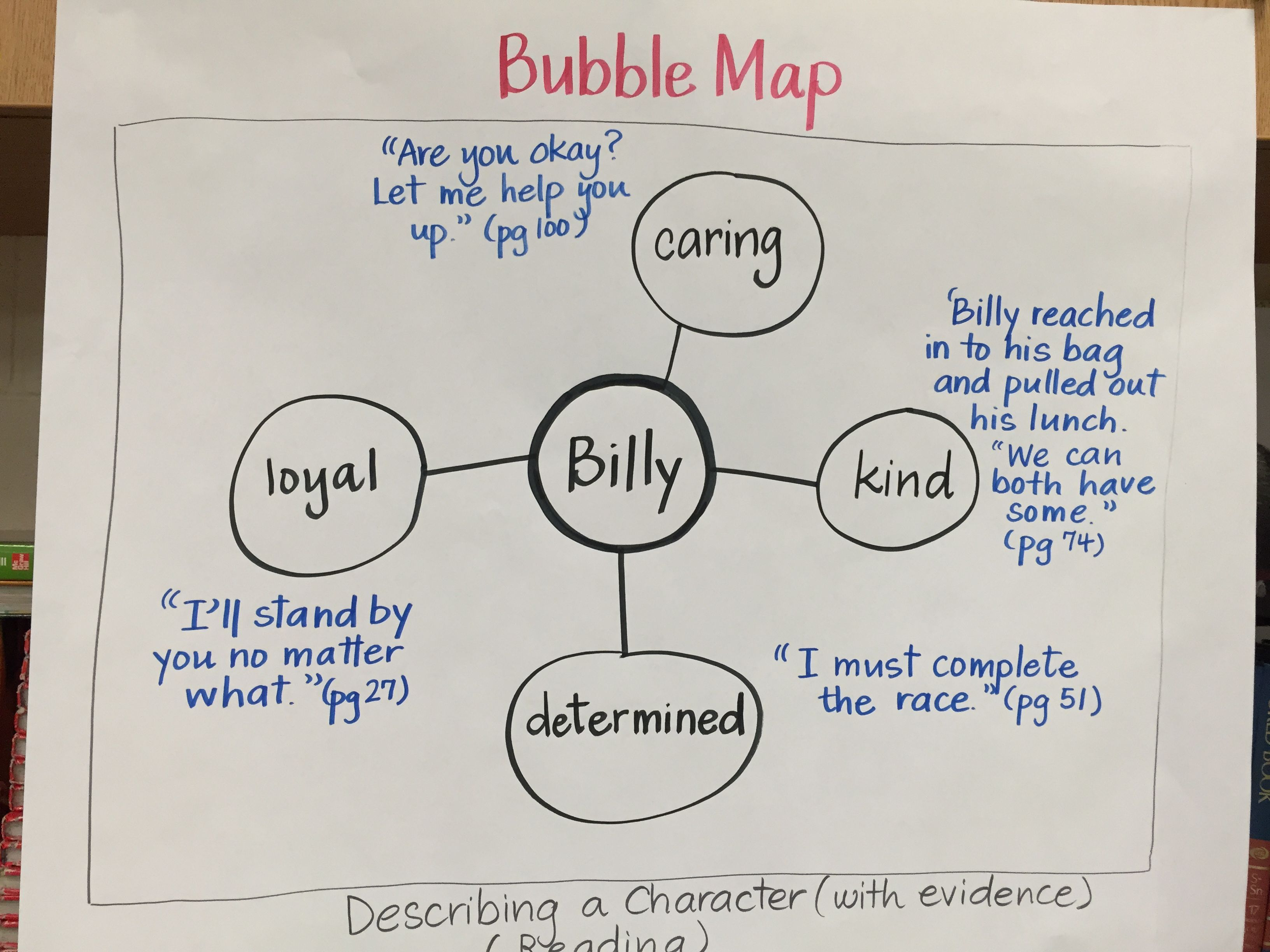 Whats A Bubble Map