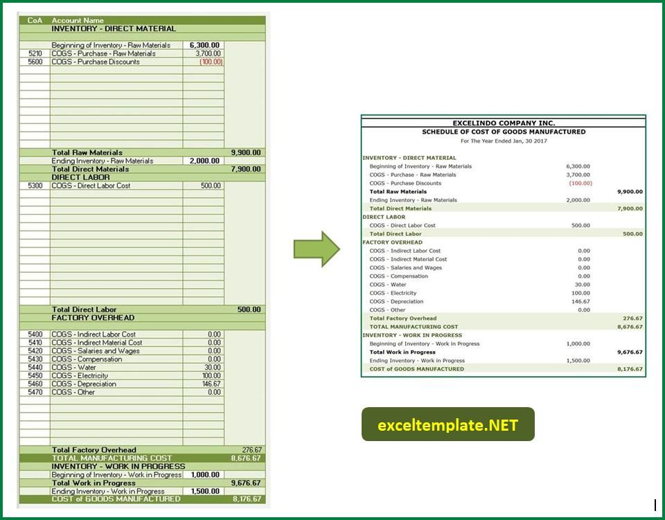 Cost Of Goods Manufactured Schedule With Images Cost Of Goods