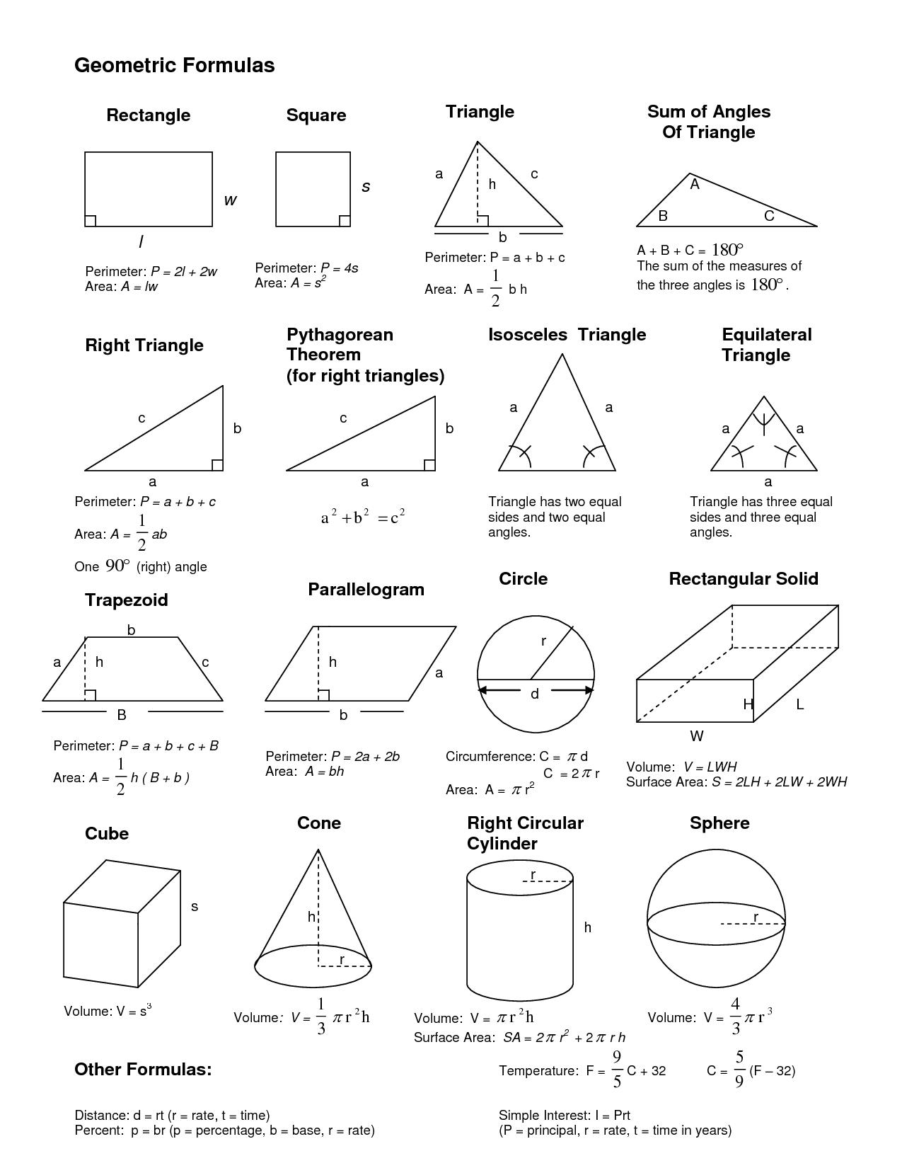 Geometrical Formulas Mas With Images