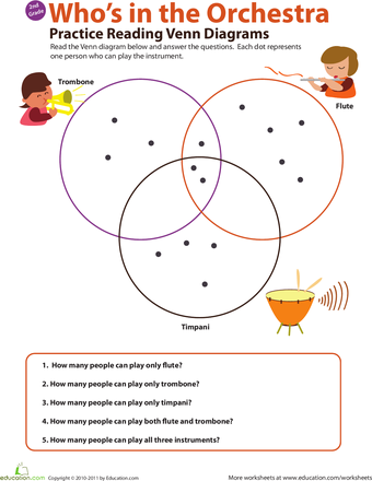 Practice Reading Venn Diagrams 2 In The Orchestra Grade 2 Math