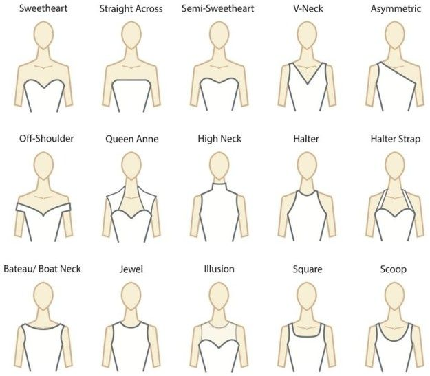 Know Your Necklines Thanks To This Guide