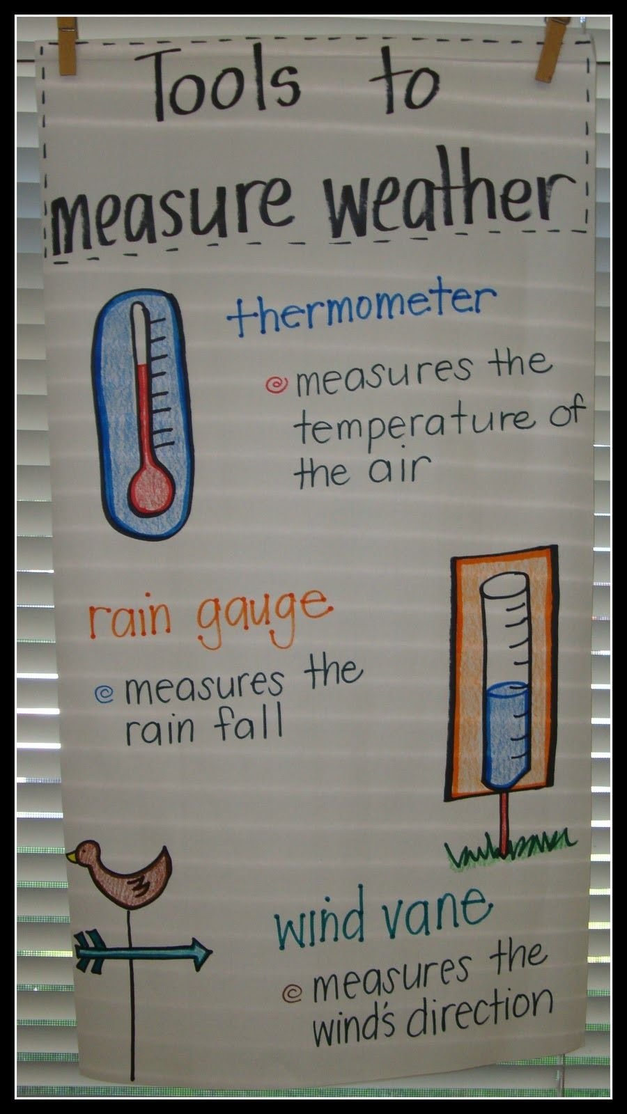 chart for tools to measure weather Teaching weather