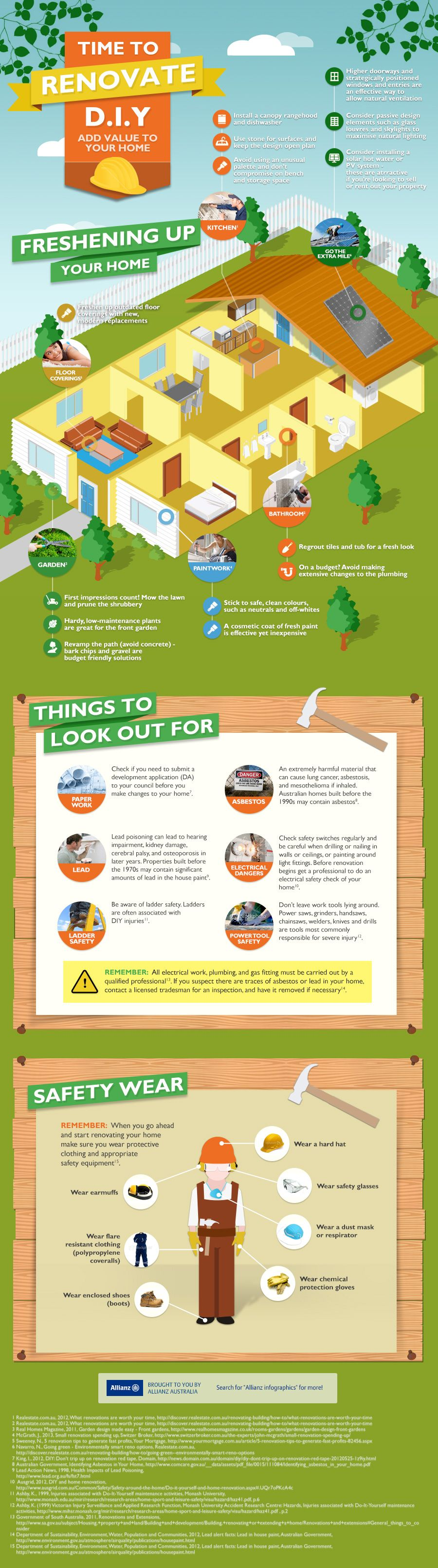 Time To Renovate Infographic Home Insurance Renovations