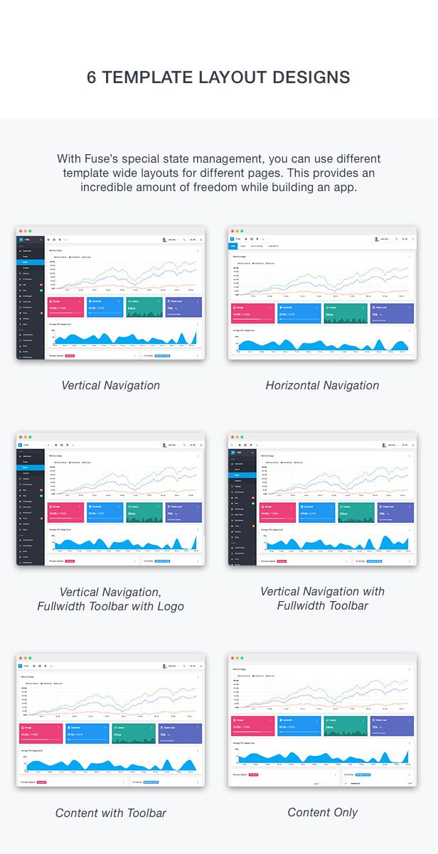 FUSE Fuse is an AngularJS admin template that uses Angular