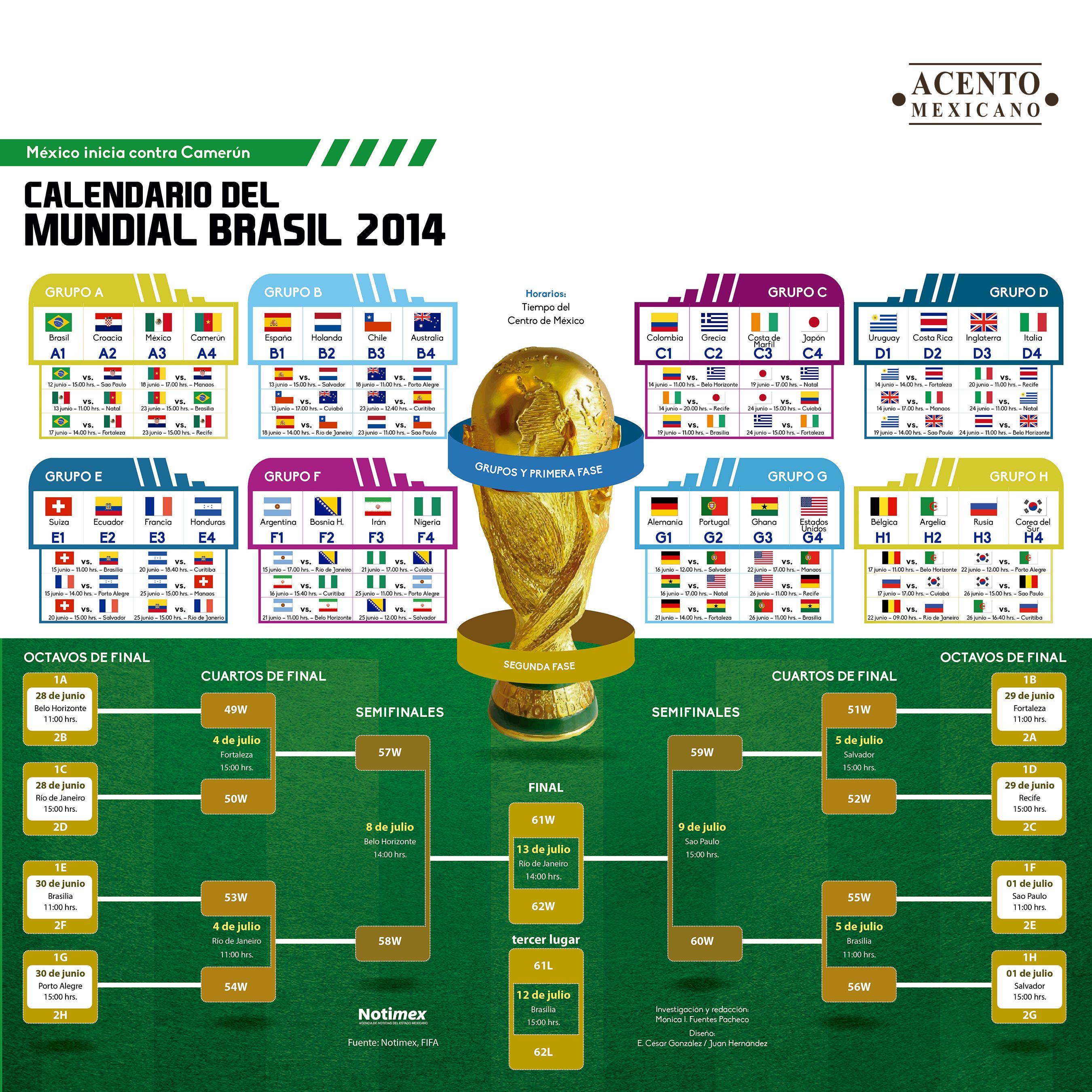 mundial futbol brasil