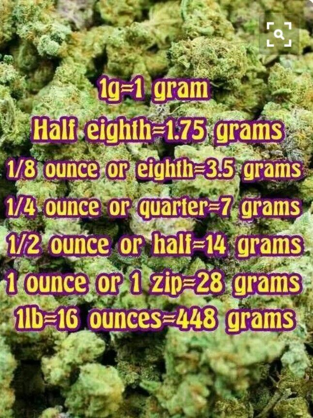 Weed Weight Chart Juveique27