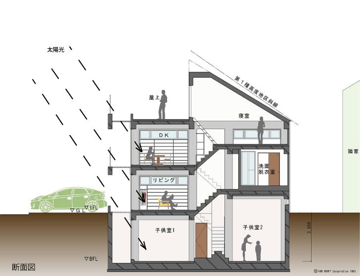 作品集 驚異の狭小7坪 rc造地下付 屋上付オール電化4人