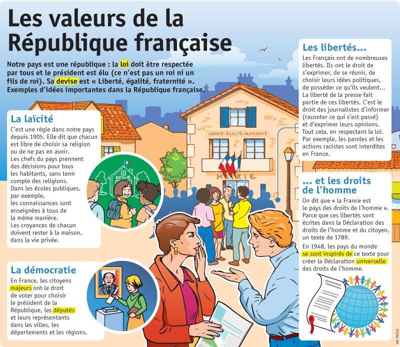 Epingle Sur Francais Pour Moi