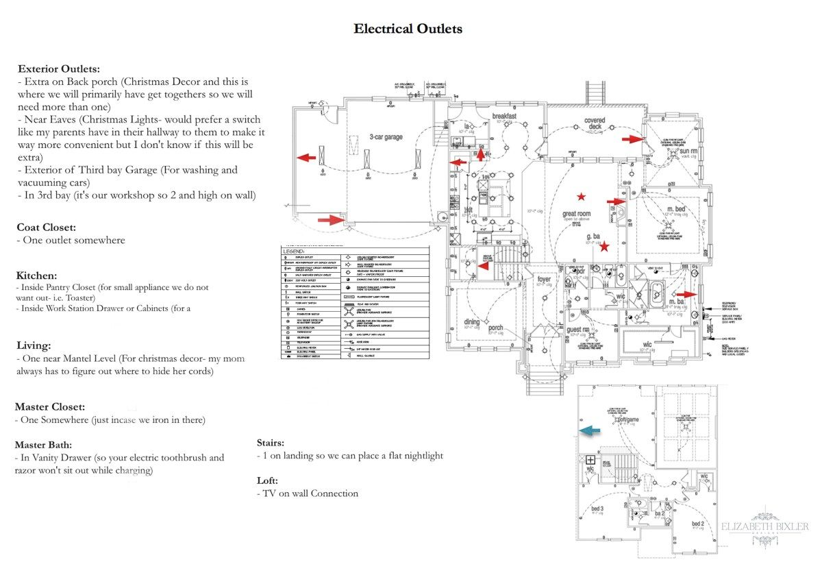 Important Electrical Outlets To Your Home House Pinterest Outlet Wiring Diagram Further In Additional New Layout Floor Plan
