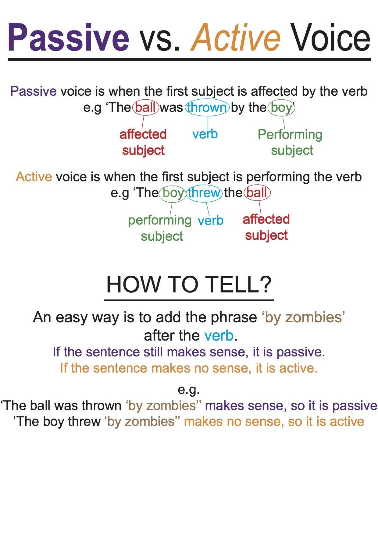 Passive Vs Active Voice Actually Still Useful Despite
