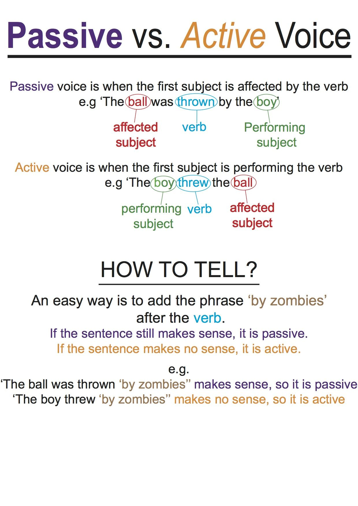13 Active vs Passive ideas  passive, active and passive voice