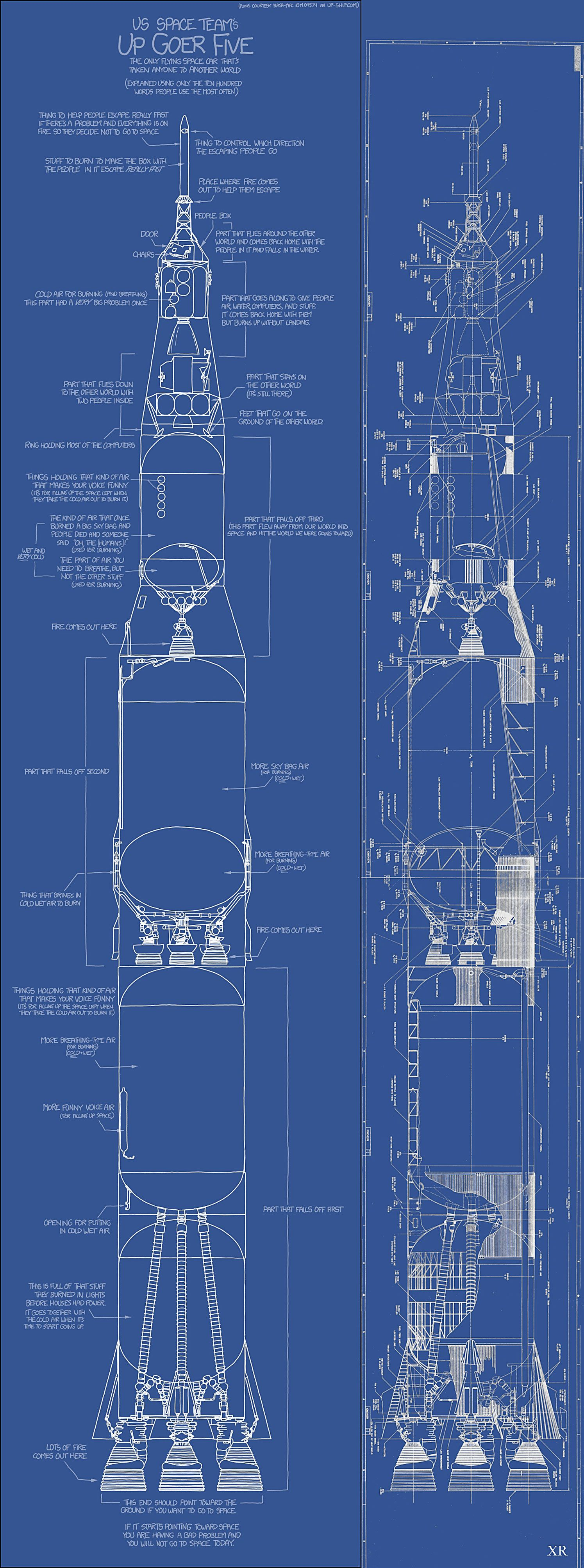 hight resolution of rocket blueprint
