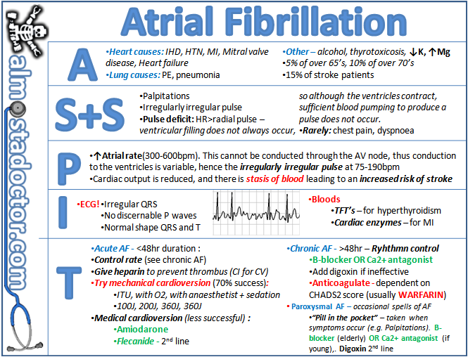 Flash Cards   almostadoctor.com - free medical student revision ...