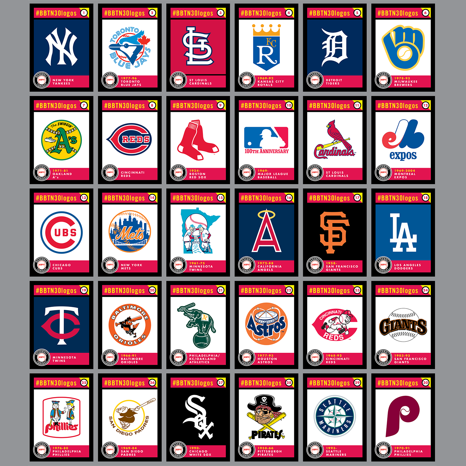 Espn Baseball Tonight Podcast S Top 30 All Time Mlb Logos Espn Baseball Sports Logo Design Mlb Logos