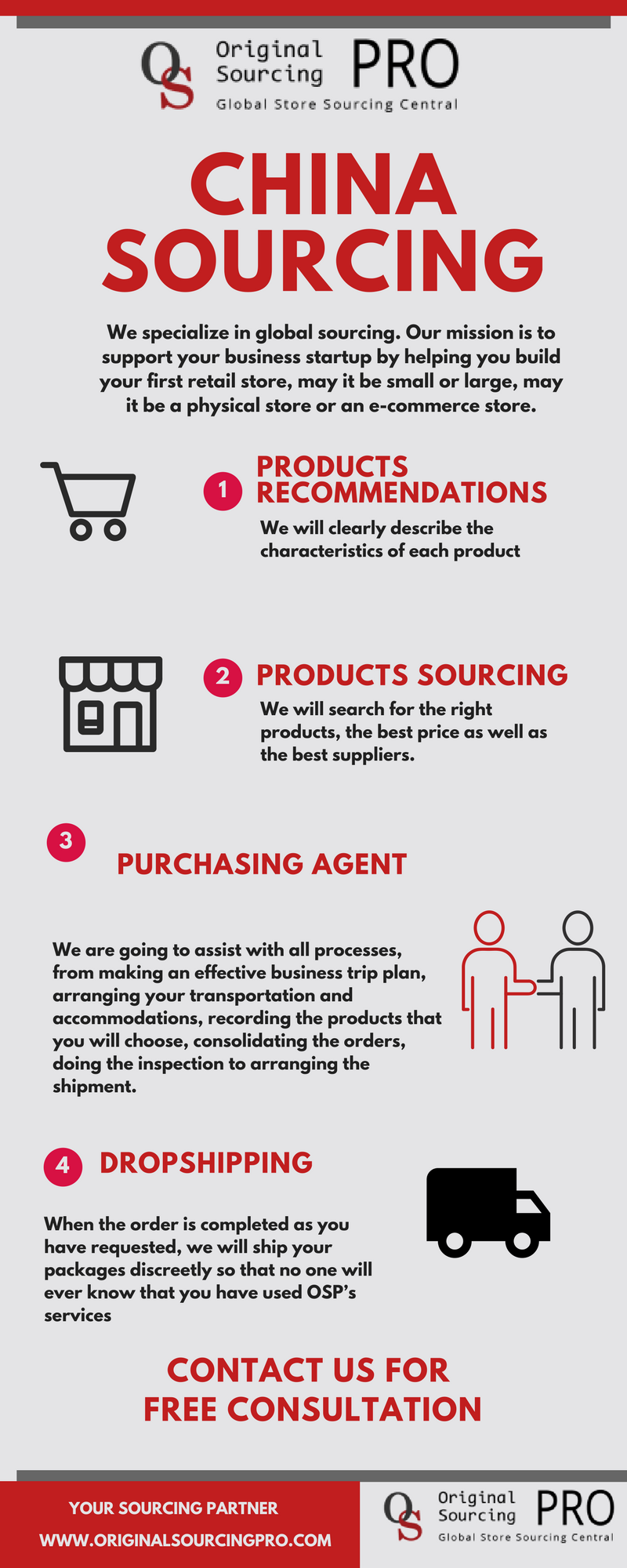 China Products Dropshipping, Sourcing & Recommendations