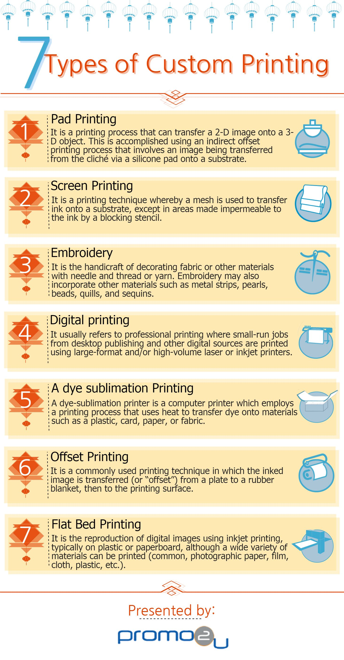 7 Types Of Custom Printing There Are Different Types Of Printing