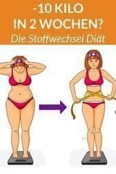 #gewichtsverlust #transformation #metabolism #motivation #workouts #fitness #quickly #already #quick...