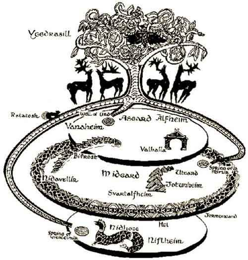 Yggdrasil: the Norse tree that contains all of the