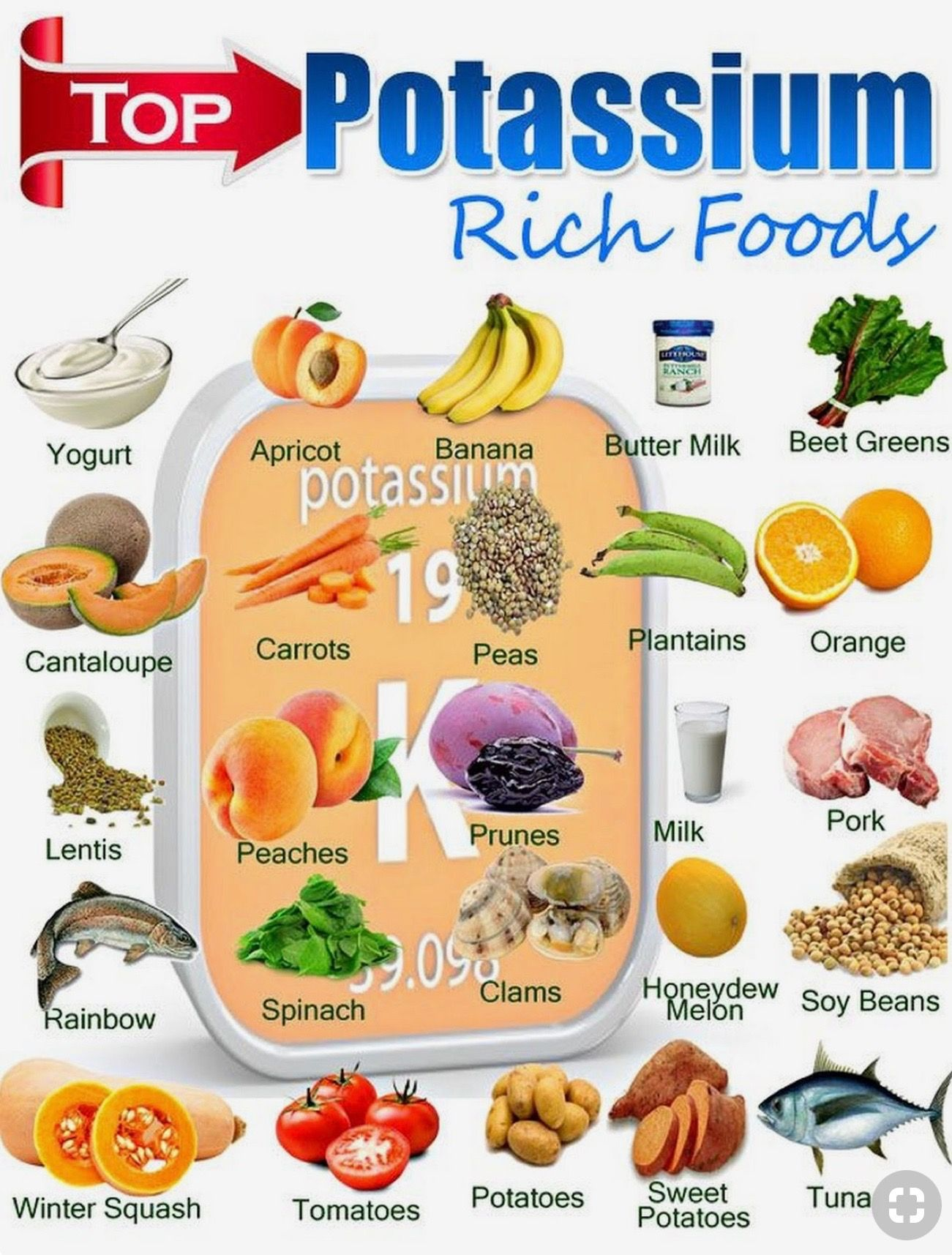 Pin by Jessi F. on Amazing Food High potassium foods