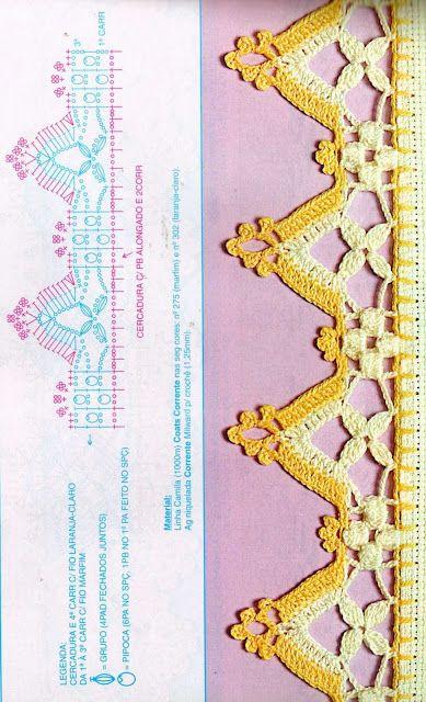 http://crochet101.blogspot.com/search?updated-max=2013-06-18T03:40:00-07:00