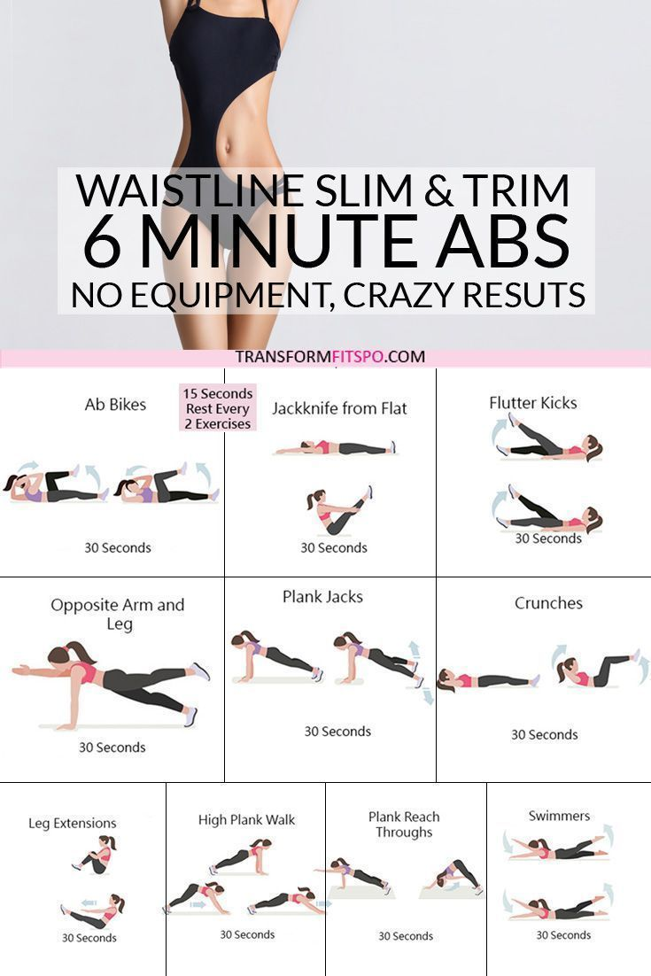 #6MinutenAbsWorkout #Abnehmen #Awesome #das #Results