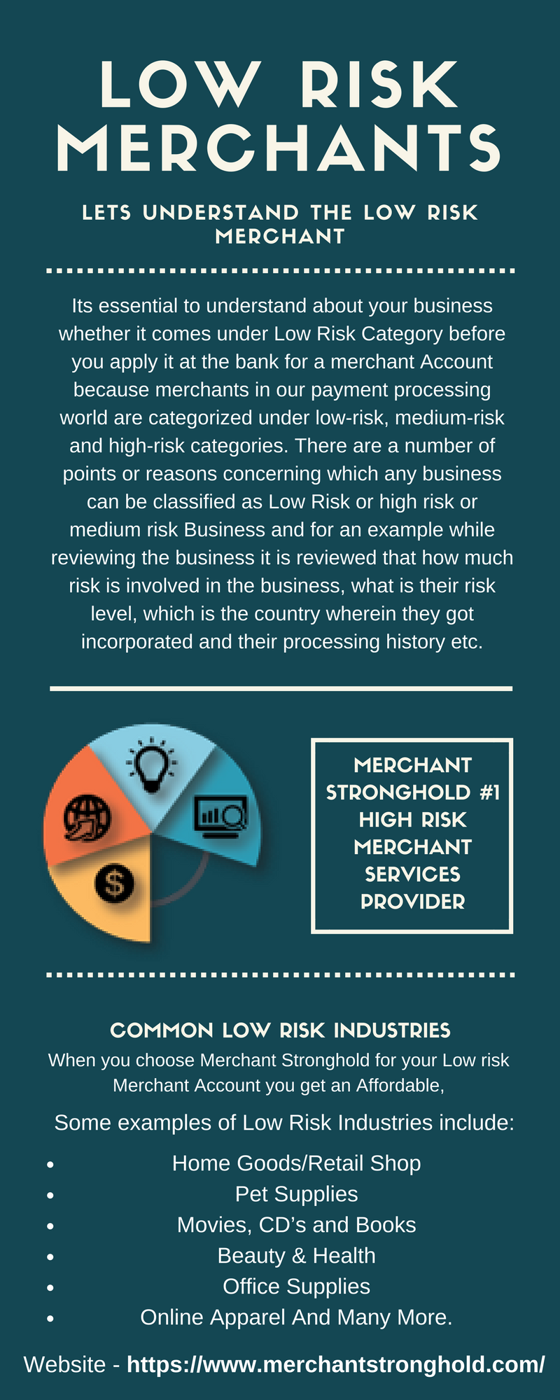 About Us | Merchant account, Accounting, How to apply
