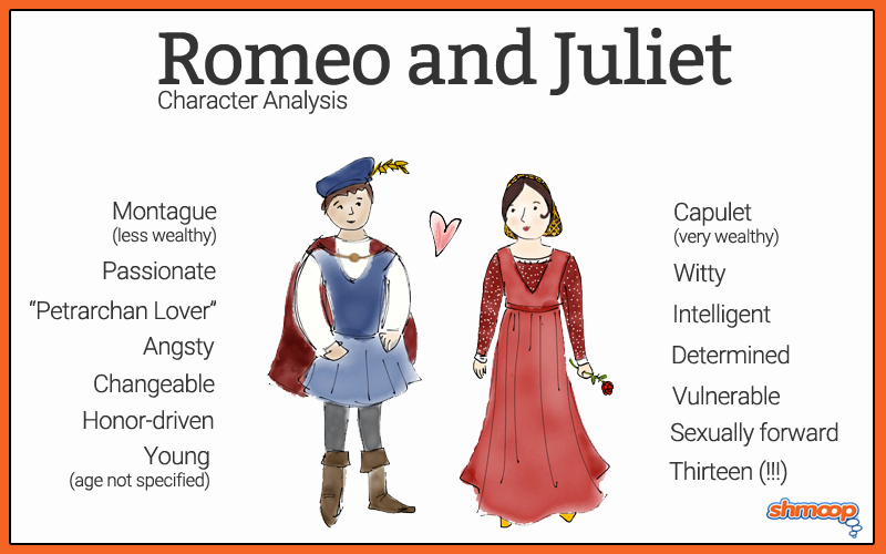 romeo and juliet  comparing the starcrossed lovers  infographics  romeo and juliet  comparing the starcrossed lovers