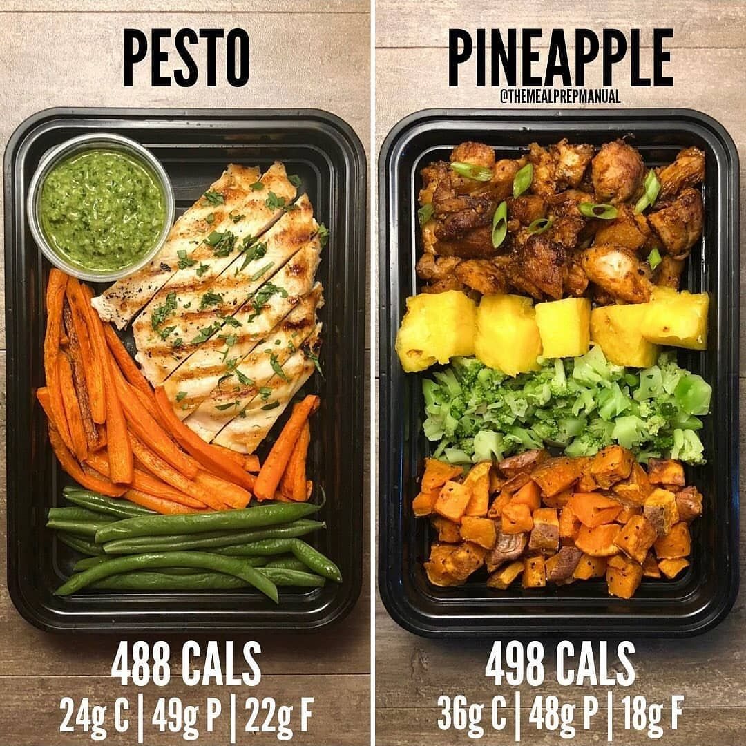 Heathy Recipes Tips On Instagram Pesto Chicken From The Meal Prep Manual Having A Strong Flavor Component In Macro Meals Workout Food Healthy Meal Plans
