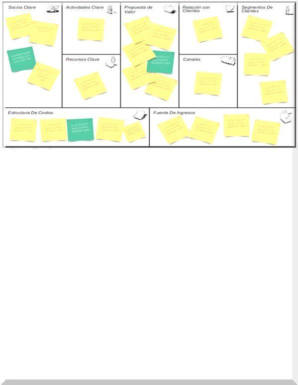 Planilla Excel hoja de cálculo crear modelo Canvas | Mani ...
