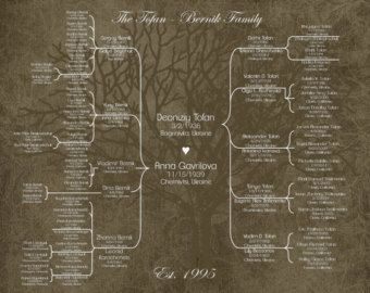 personalized free style modern ancestor family tree digital delivery genealogy pinterest family trees genealogy and family reunions